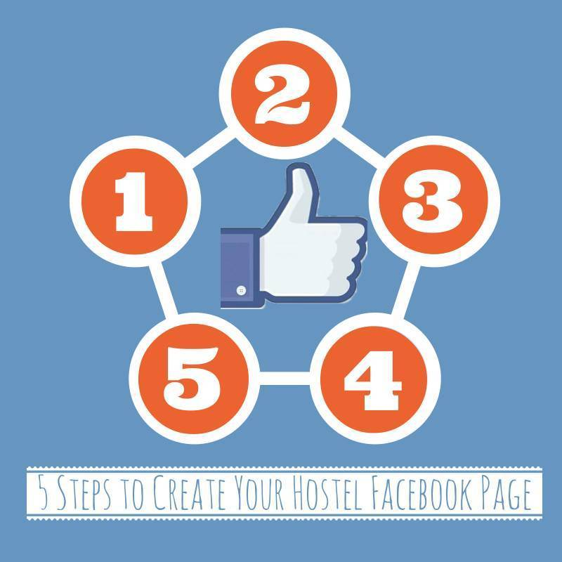 Image for Blog Post: 5 Steps to Create Your Hostel Facebook Page